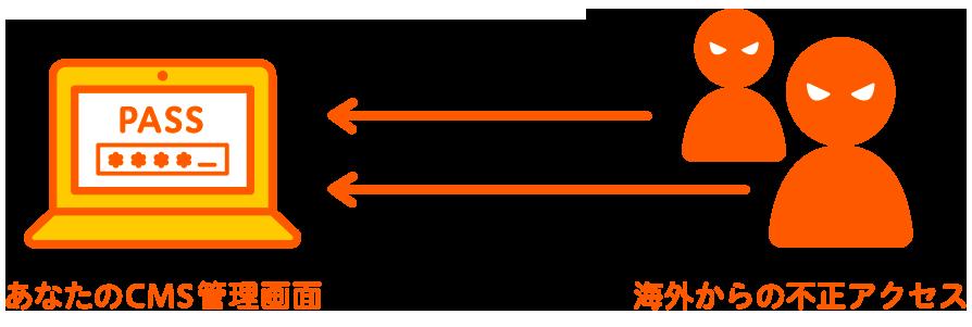 ロリポップの「海外合アタックガード」の説明図