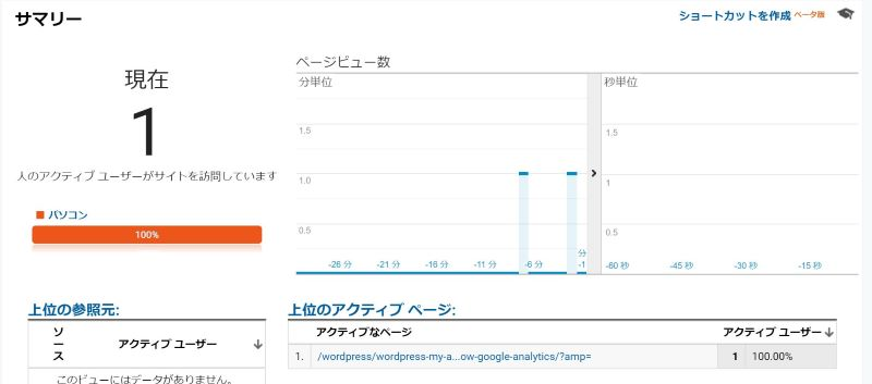 6.最後にテストトラフィックを送り、GTM経由でGoogleAnalyticsがカウントできていることをリアルタイムで確認して終了