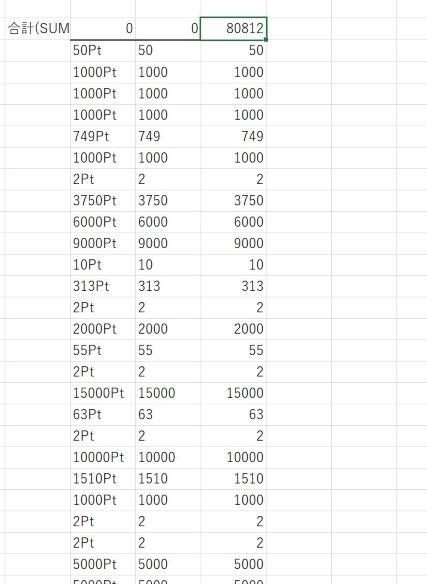 Value関数で文字列から数値に変換すればOK_問題なく合算もできた